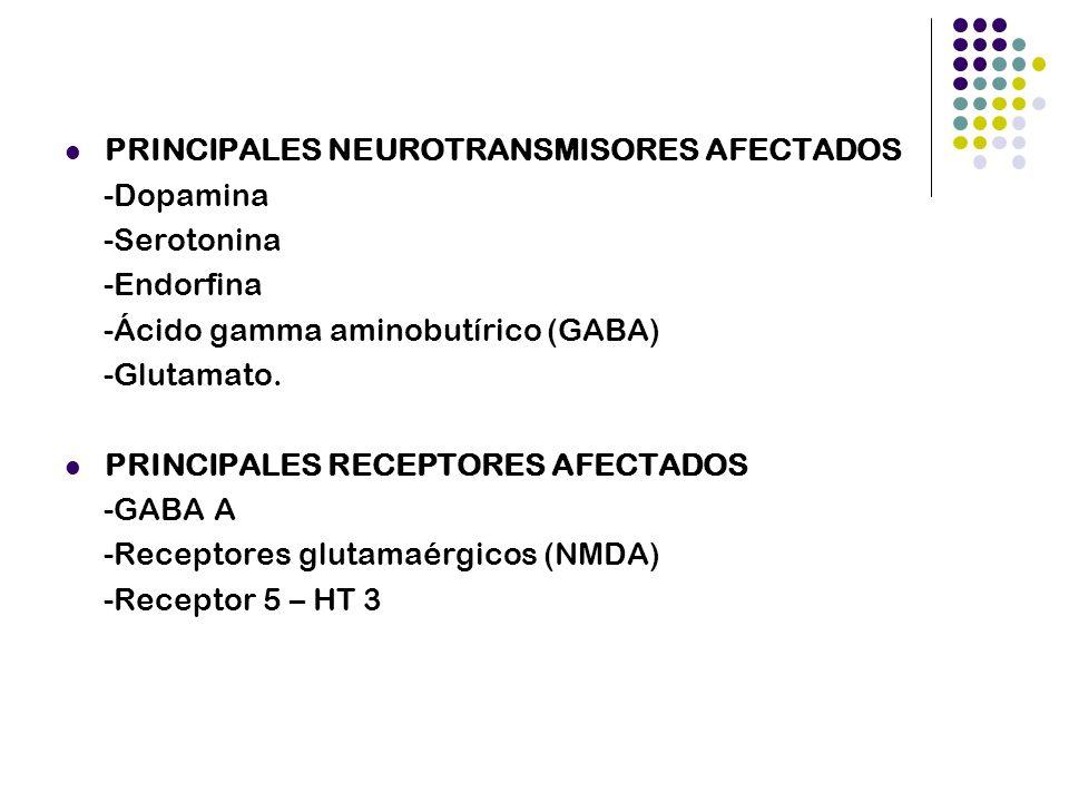 PRINCIPALES NEUROTRANSMISORES AFECTADOS -Dopamina -Serotonina