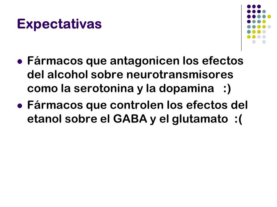 Expectativas Fármacos que antagonicen los efectos del alcohol sobre neurotransmisores como la serotonina y la dopamina :)