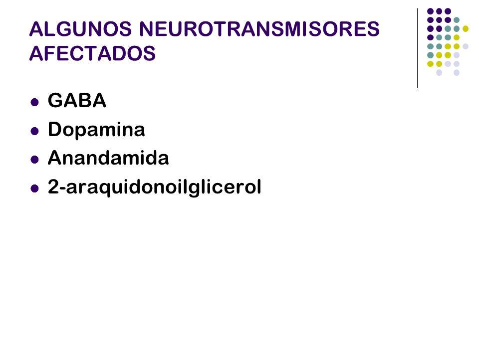 ALGUNOS NEUROTRANSMISORES AFECTADOS