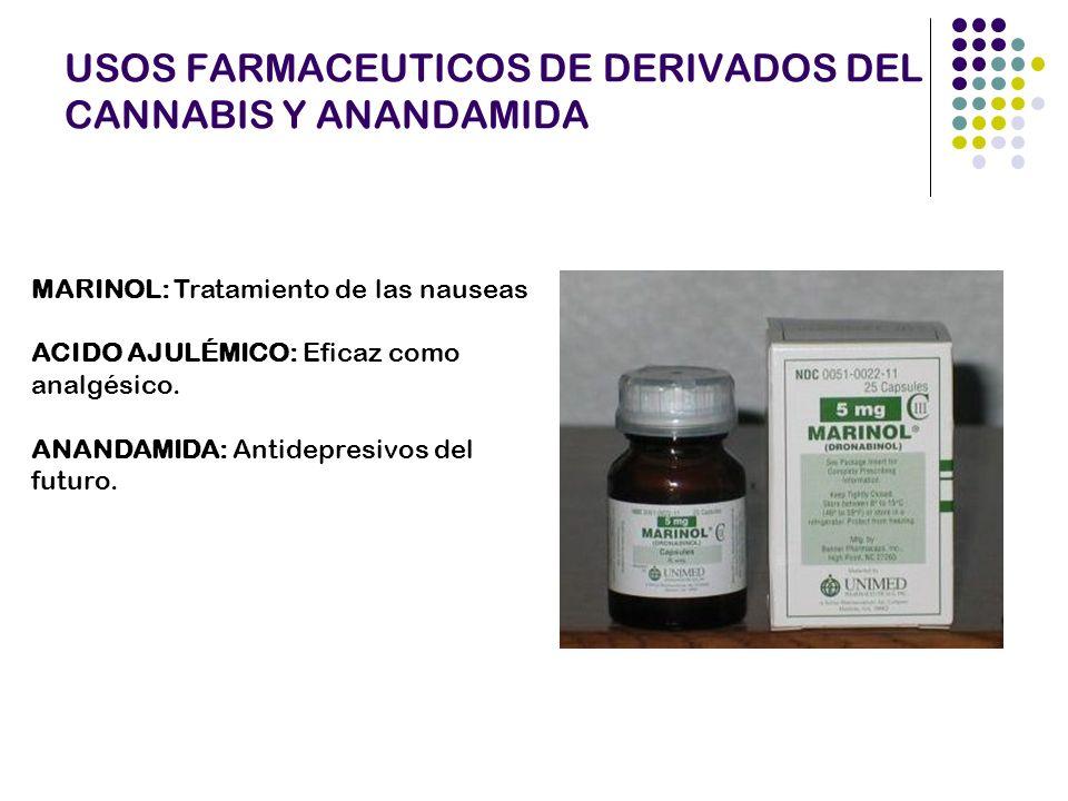 USOS FARMACEUTICOS DE DERIVADOS DEL CANNABIS Y ANANDAMIDA
