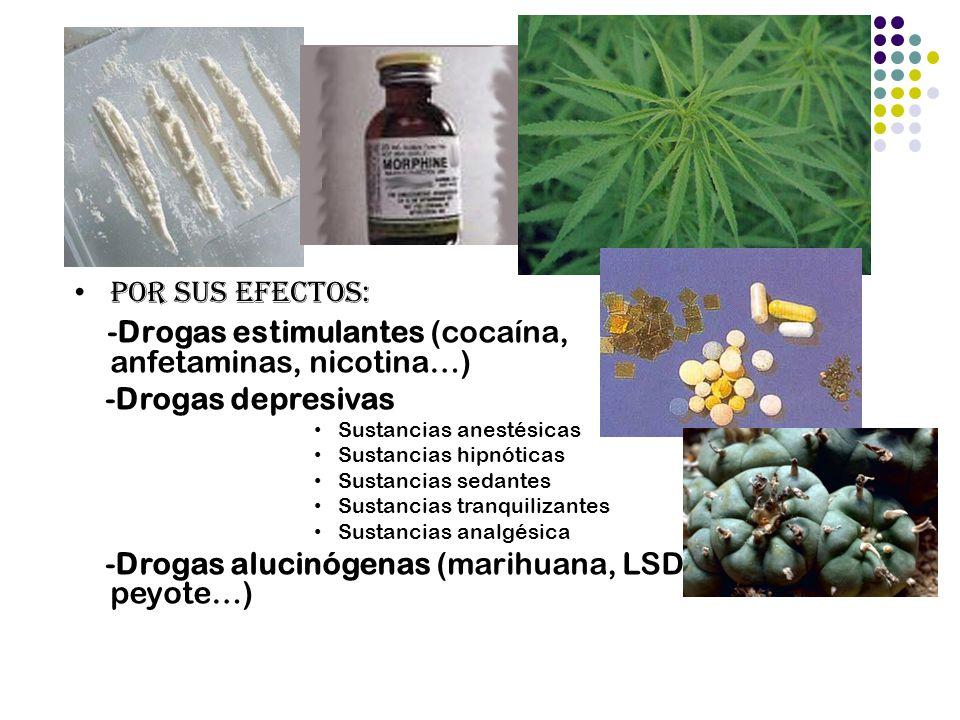 -Drogas estimulantes (cocaína, anfetaminas, nicotina…)