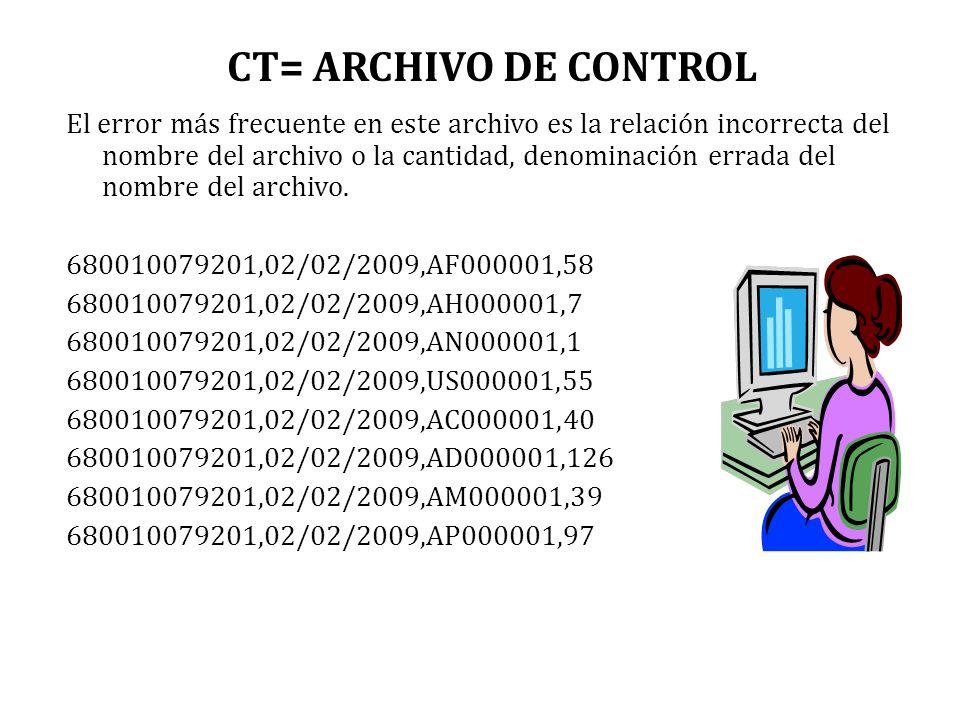 CT= ARCHIVO DE CONTROL