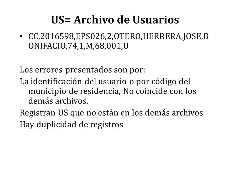 US= Archivo de Usuarios