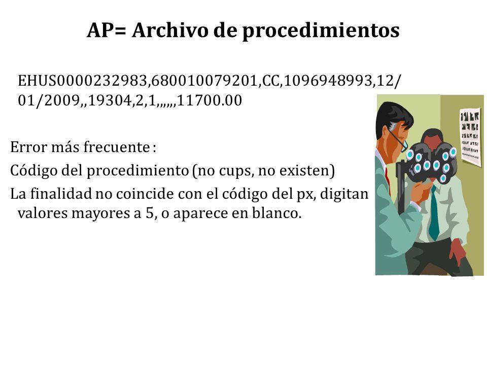 AP= Archivo de procedimientos