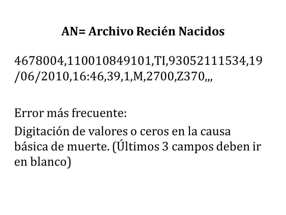 AN= Archivo Recién Nacidos