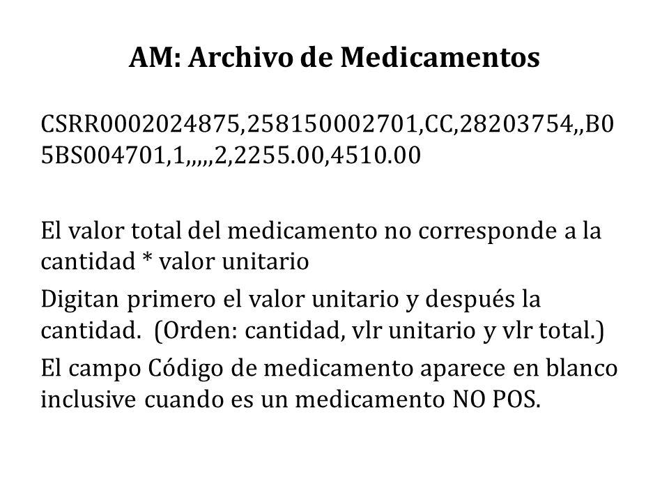AM: Archivo de Medicamentos