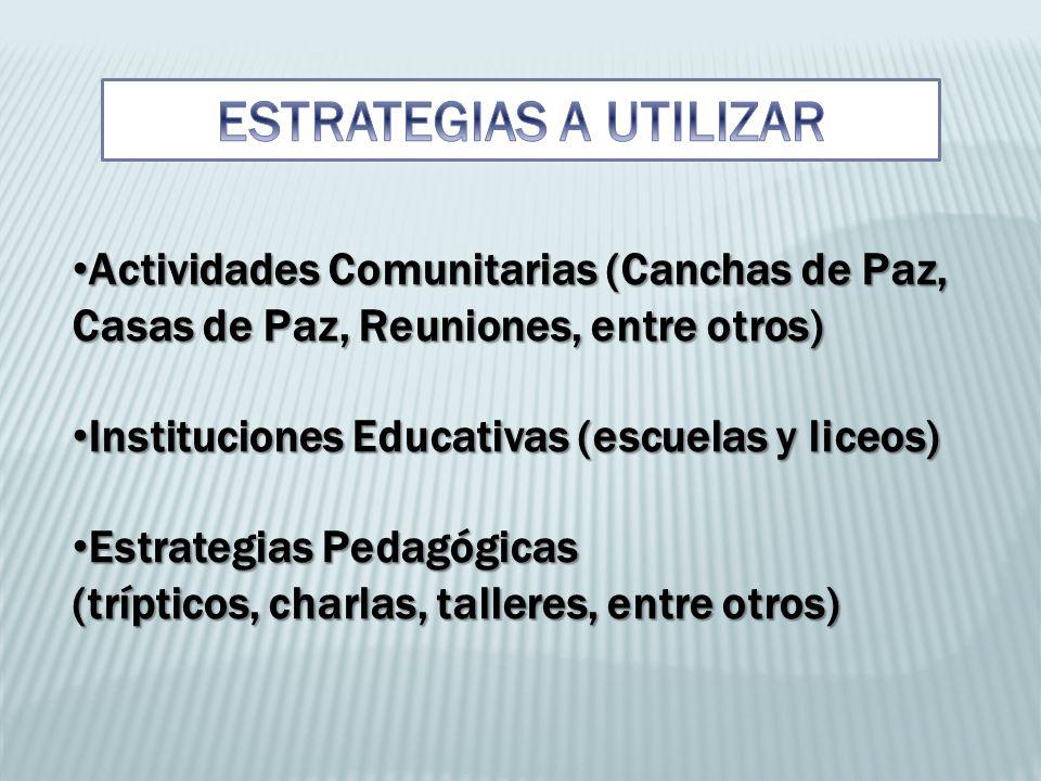 ESTRATEGIAS A UTILIZAR