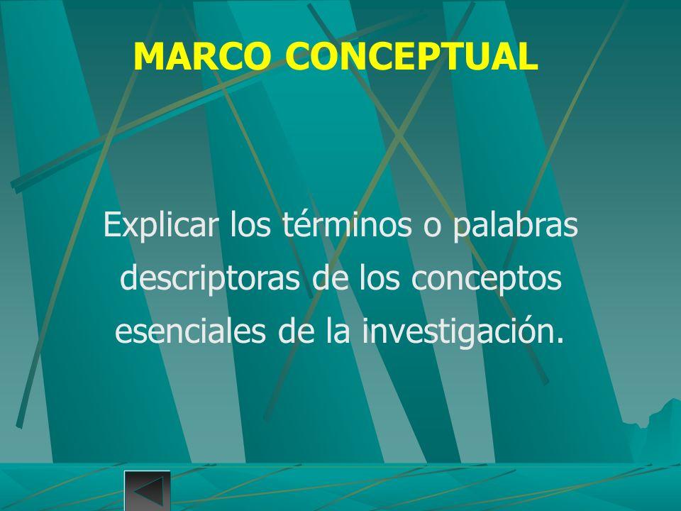 MARCO CONCEPTUAL Explicar los términos o palabras descriptoras de los conceptos esenciales de la investigación.