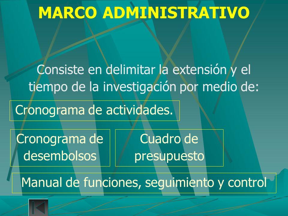 MARCO ADMINISTRATIVO Consiste en delimitar la extensión y el tiempo de la investigación por medio de:
