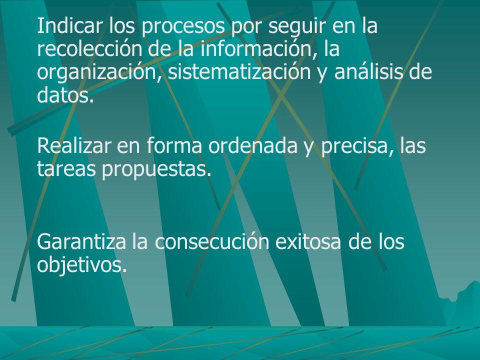 Indicar los procesos por seguir en la recolección de la información, la organización, sistematización y análisis de datos.