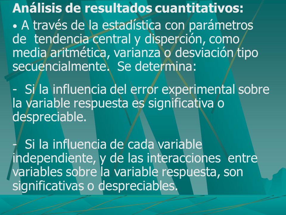 Análisis de resultados cuantitativos: