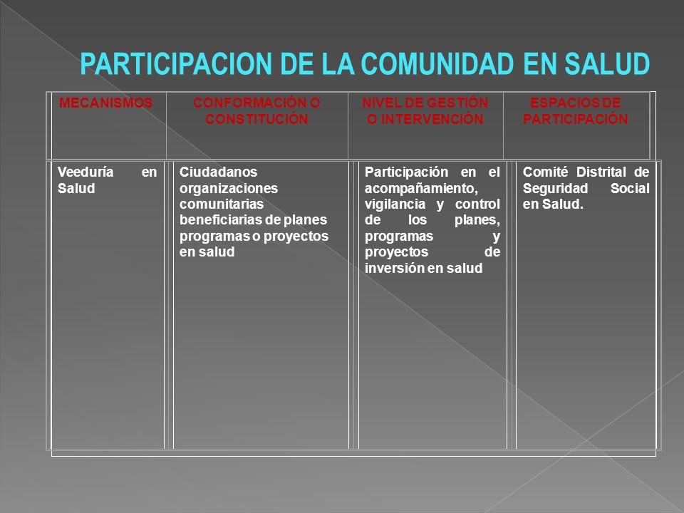 PARTICIPACION DE LA COMUNIDAD EN SALUD