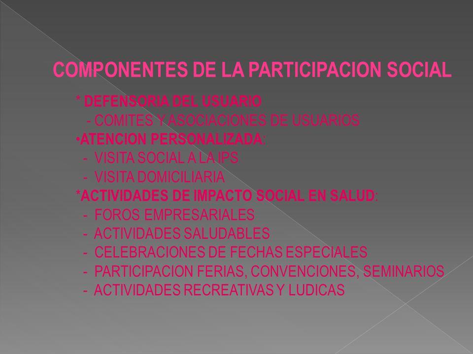 COMPONENTES DE LA PARTICIPACION SOCIAL