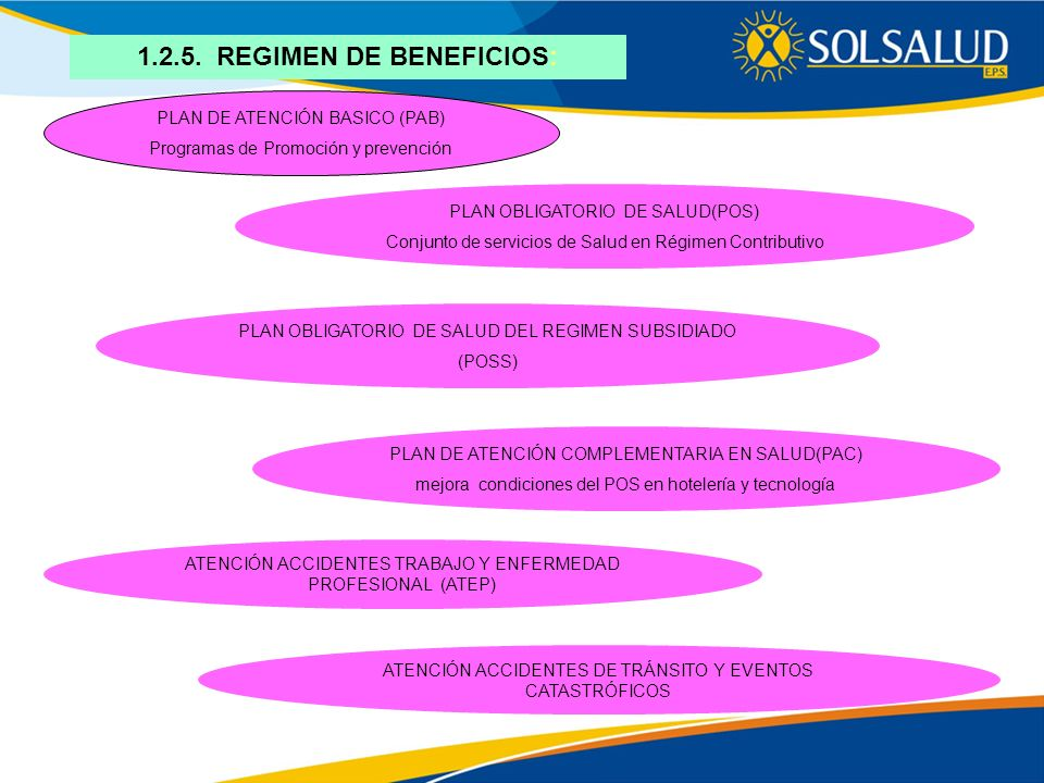 1.2.5. REGIMEN DE BENEFICIOS:
