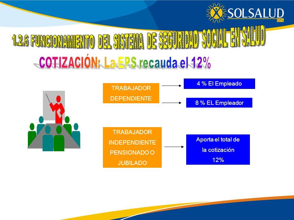 4 % El Empleado TRABAJADOR DEPENDIENTE 8 % EL Empleador TRABAJADOR
