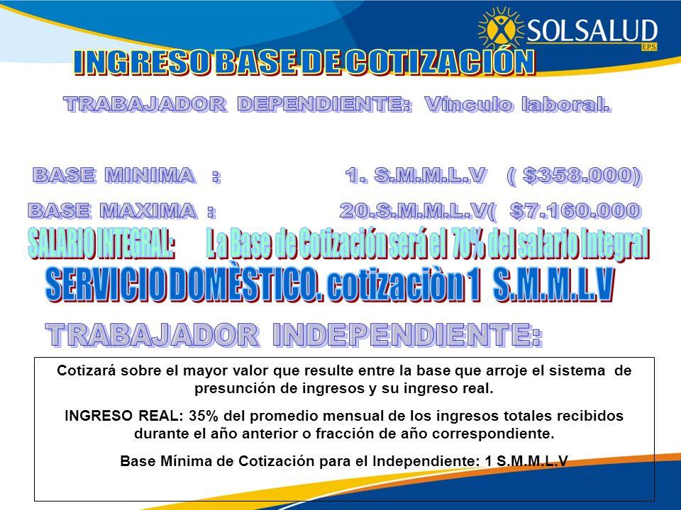 Base Mínima de Cotización para el Independiente: 1 S.M.M.L.V