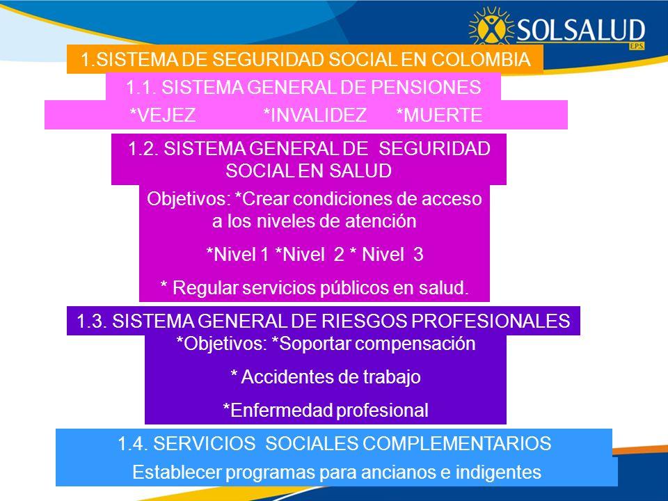 1.SISTEMA DE SEGURIDAD SOCIAL EN COLOMBIA