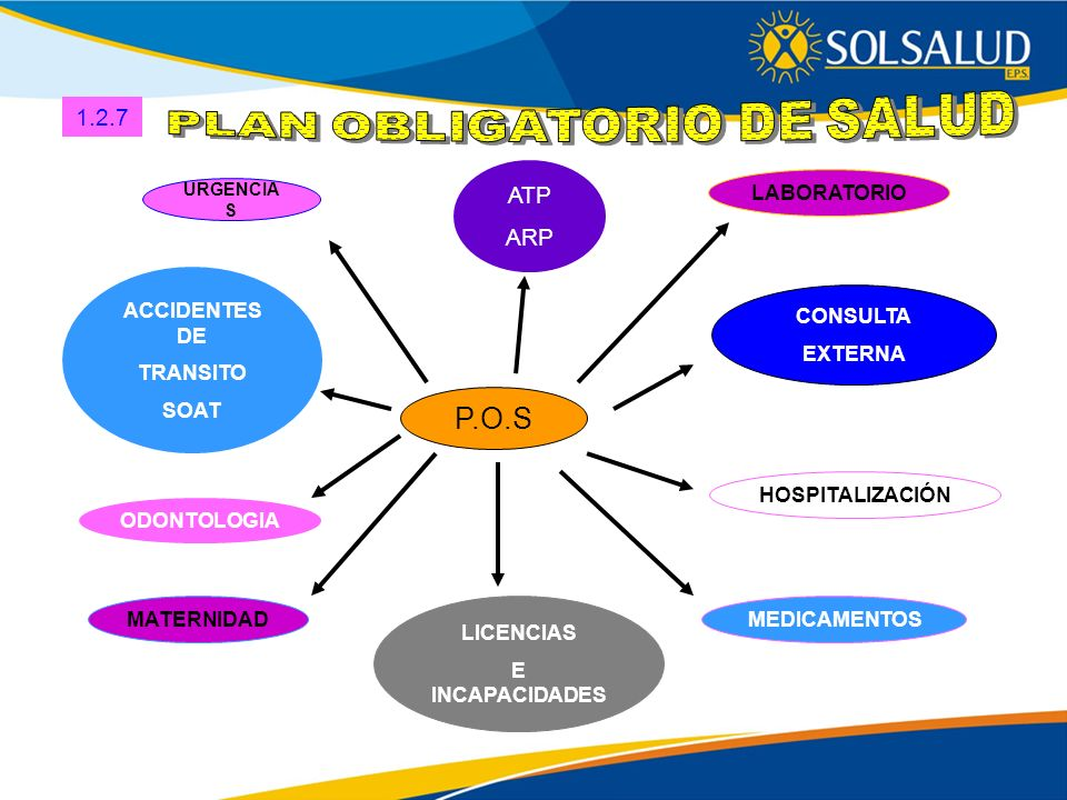 PLAN OBLIGATORIO DE SALUD