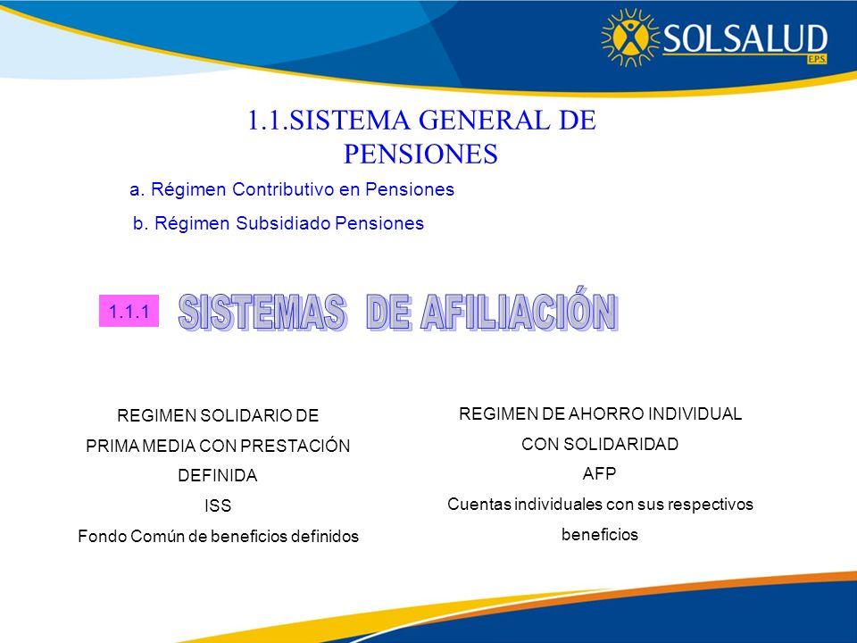1.1.SISTEMA GENERAL DE PENSIONES