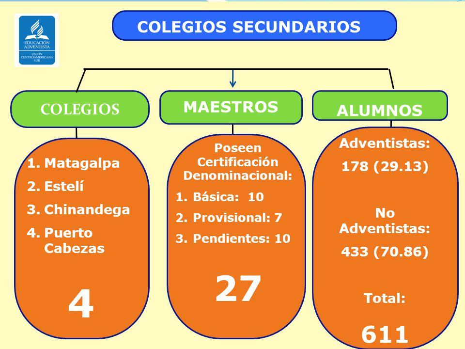 Poseen Certificación Denominacional: