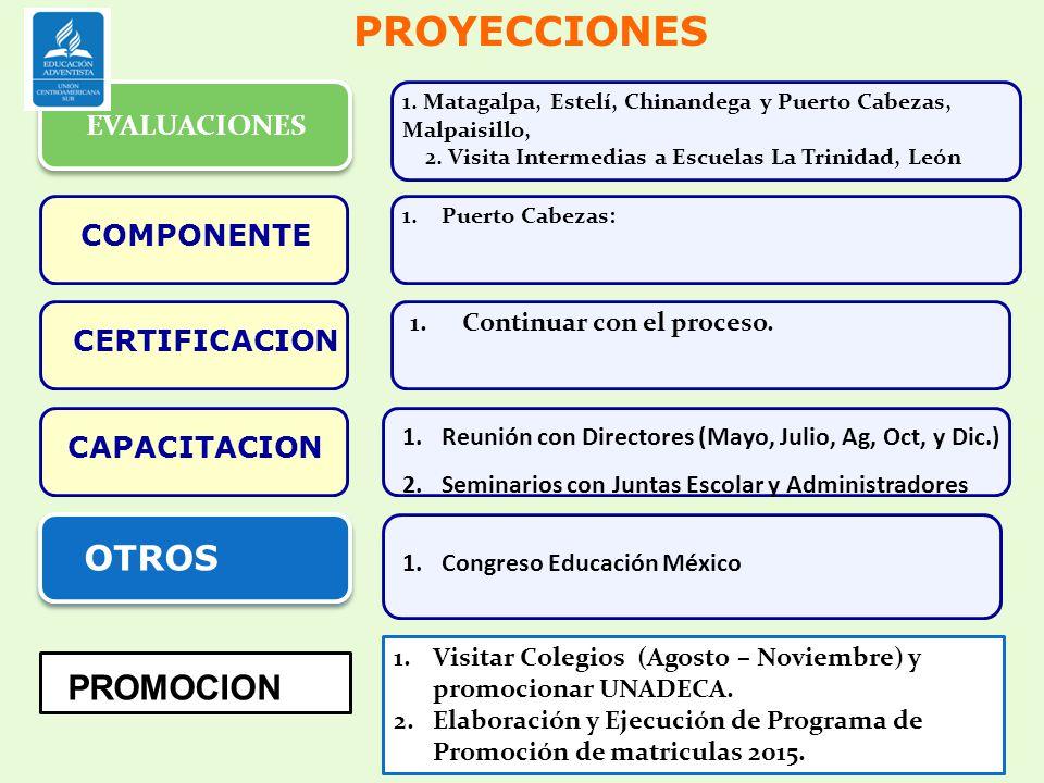 PROYECCIONES OTROS PROMOCION EVALUACIONES COMPONENTE CERTIFICACION