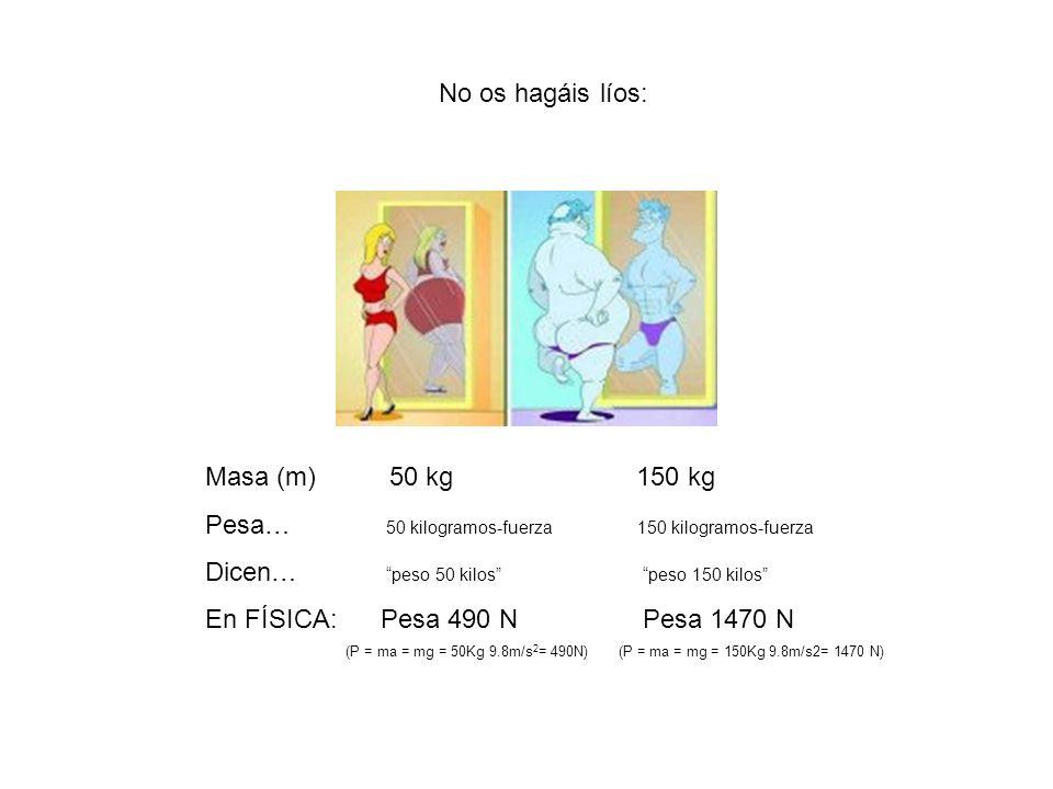 Pesa… 50 kilogramos-fuerza 150 kilogramos-fuerza