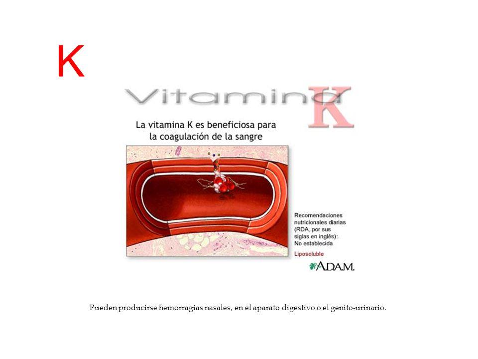 K Pueden producirse hemorragias nasales, en el aparato digestivo o el genito-urinario.