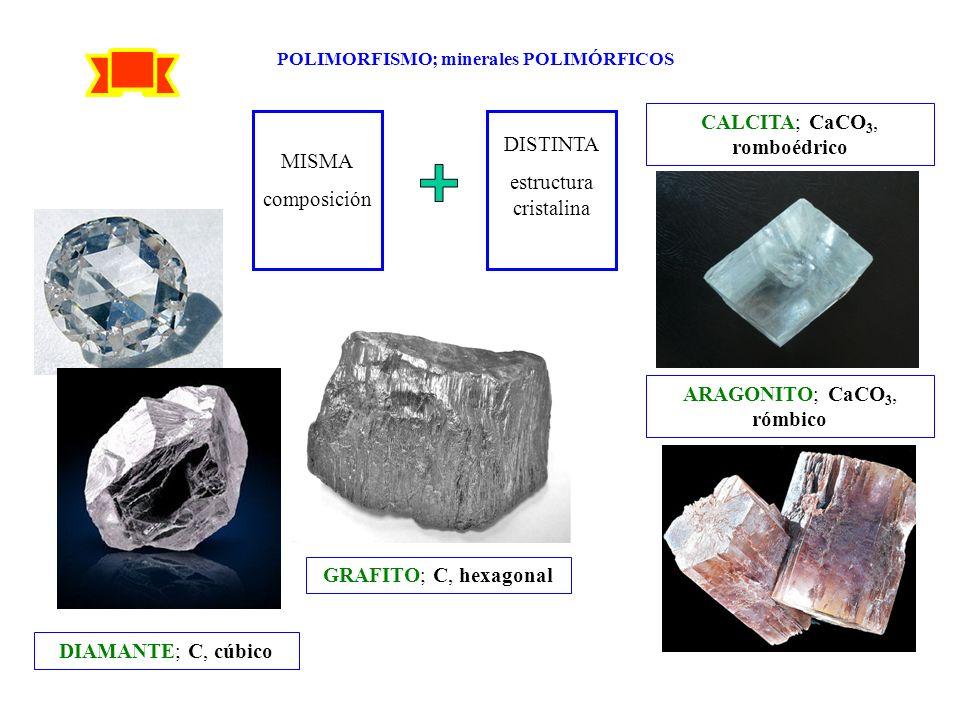 POLIMORFISMO; minerales POLIMÓRFICOS