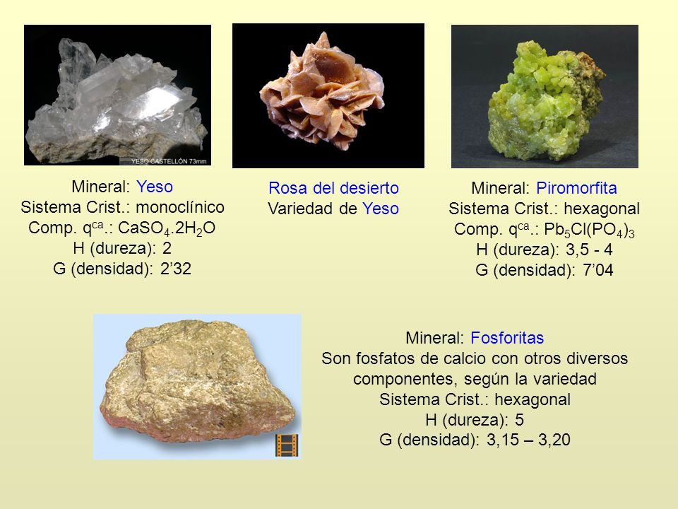 Sistema Crist.: monoclínico Comp. qca.: CaSO4.2H2O H (dureza): 2