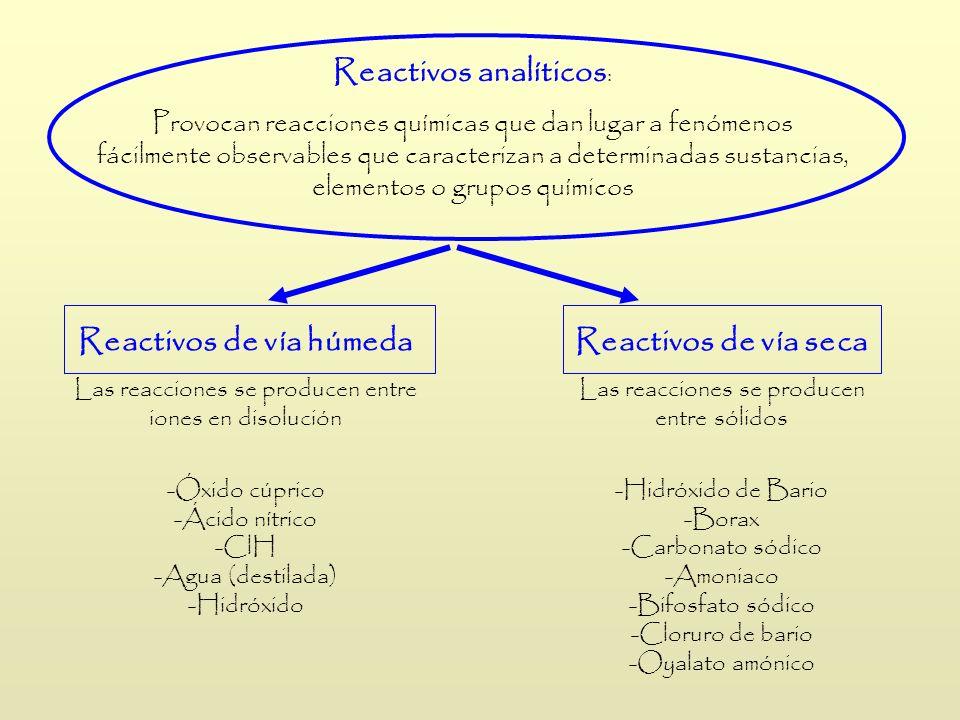 Reactivos de vía húmeda