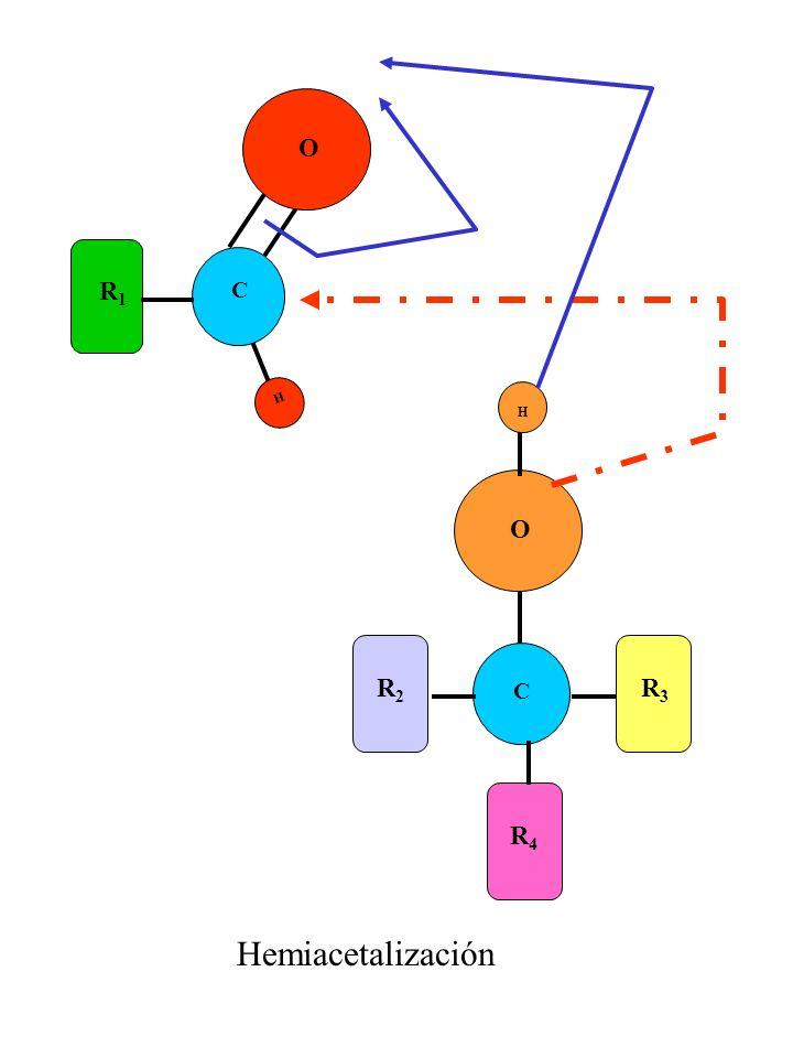 H R1 O R4 R3 R2 C Hemiacetalización