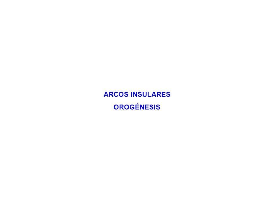 ARCOS INSULARES OROGÉNESIS