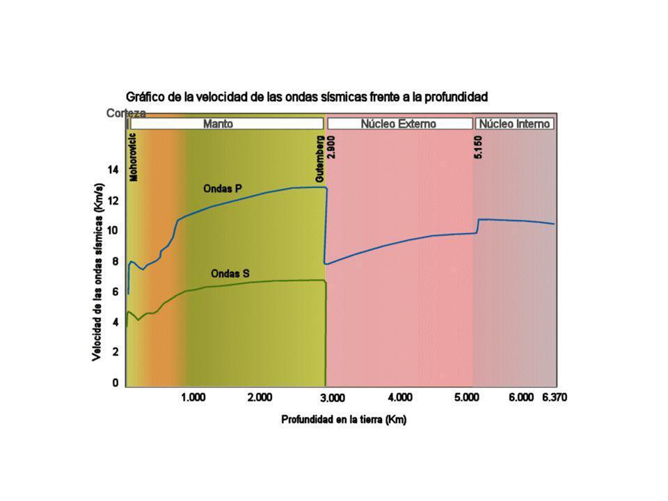 http://ies. rayuela. mostoles. educa. madrid
