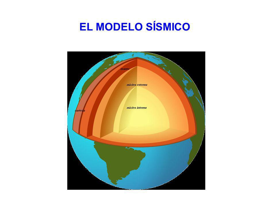 http://ole-bg4.blogspot.com/2009/11/capas-de-la-tierra.html EL MODELO SÍSMICO