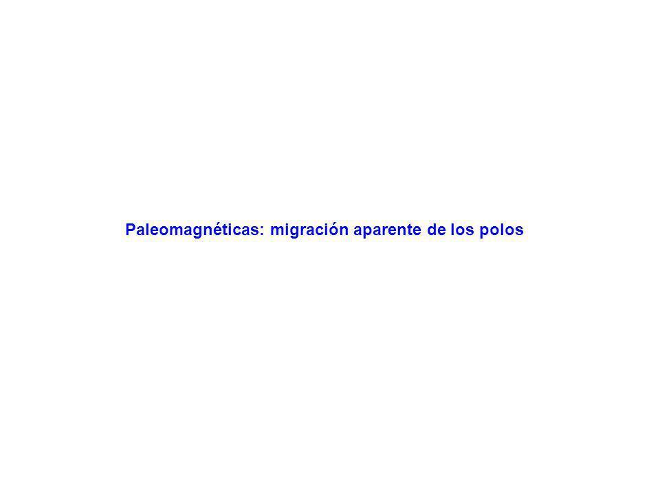 Paleomagnéticas: migración aparente de los polos