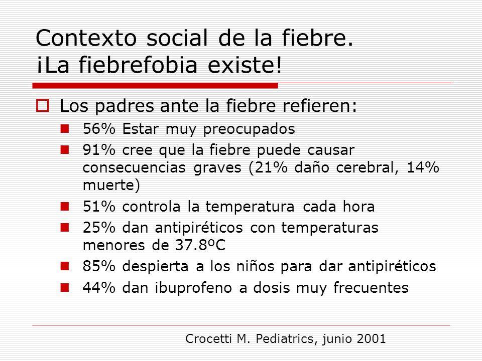 Contexto social de la fiebre. ¡La fiebrefobia existe!