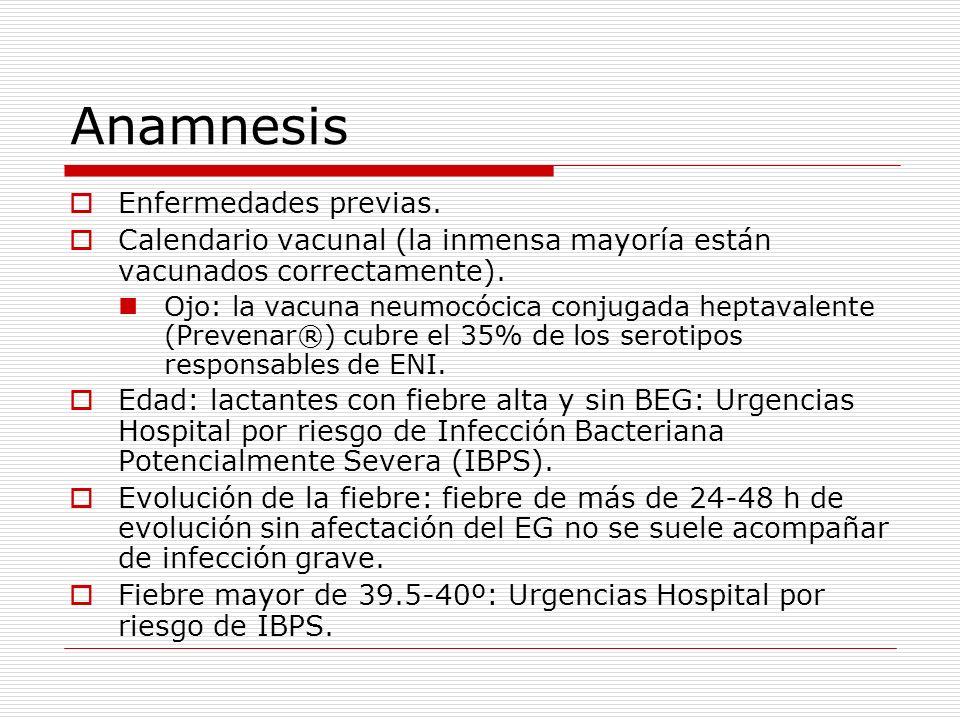 Anamnesis Enfermedades previas.