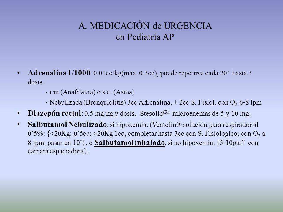 A. MEDICACIÓN de URGENCIA en Pediatría AP