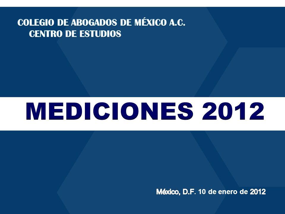 MEDICIONES 2012 COLEGIO DE ABOGADOS DE MÉXICO A.C. CENTRO DE ESTUDIOS