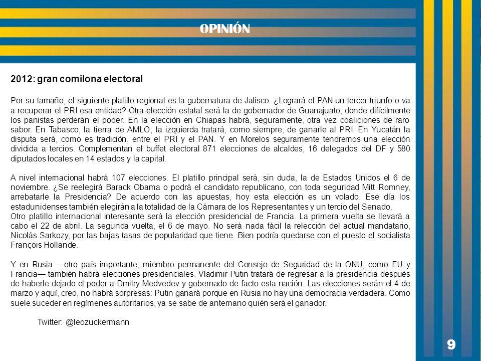 OPINIÓN 9 2012: gran comilona electoral