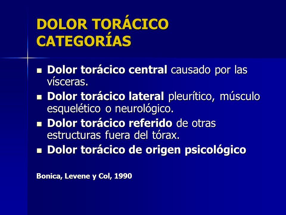 DOLOR TORÁCICO CATEGORÍAS