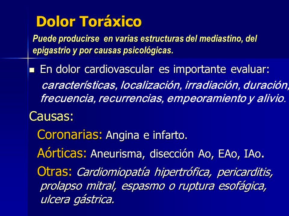 Dolor Toráxico Causas: Coronarias: Angina e infarto.