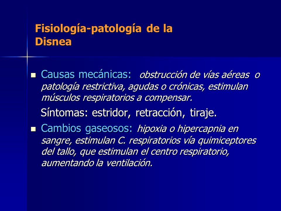 Fisiología-patología de la Disnea