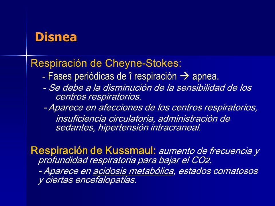 Disnea Respiración de Cheyne-Stokes: