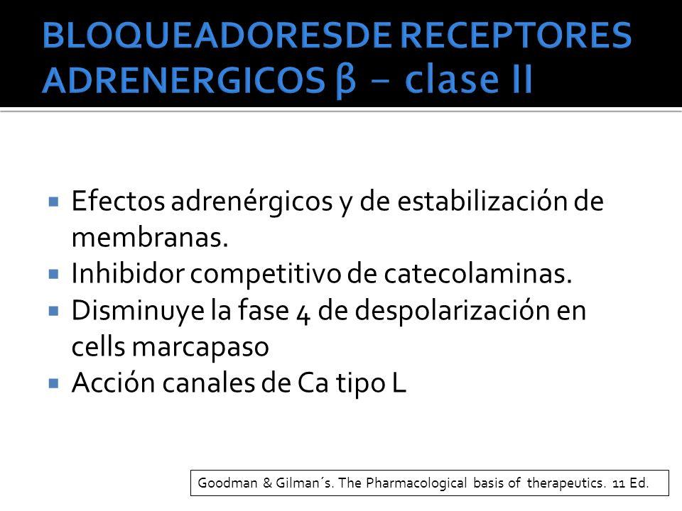BLOQUEADORESDE RECEPTORES ADRENERGICOS β - clase II