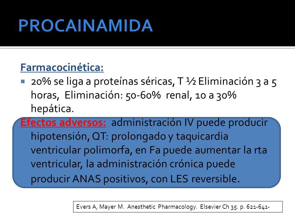 PROCAINAMIDA Farmacocinética: