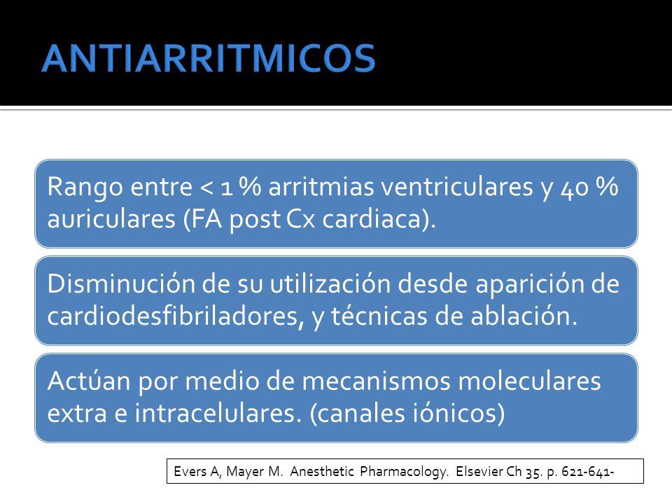 ANTIARRITMICOS Rango entre < 1 % arritmias ventriculares y 40 % auriculares (FA post Cx cardiaca).