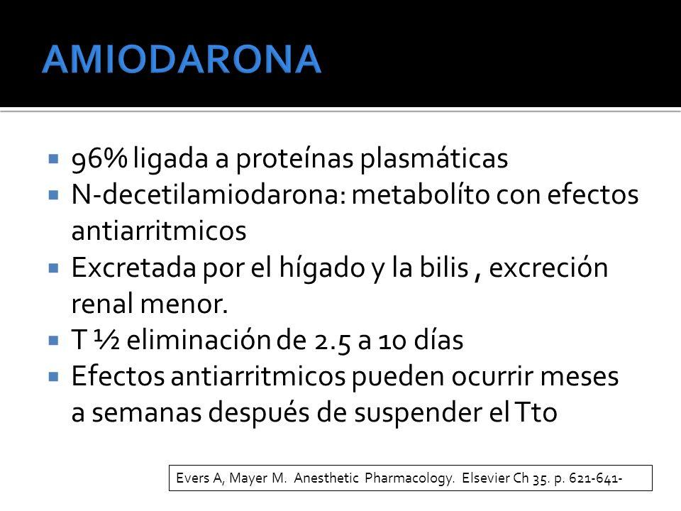 AMIODARONA 96% ligada a proteínas plasmáticas