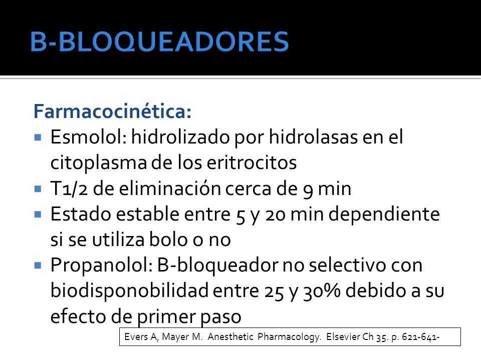 B-BLOQUEADORES Farmacocinética: