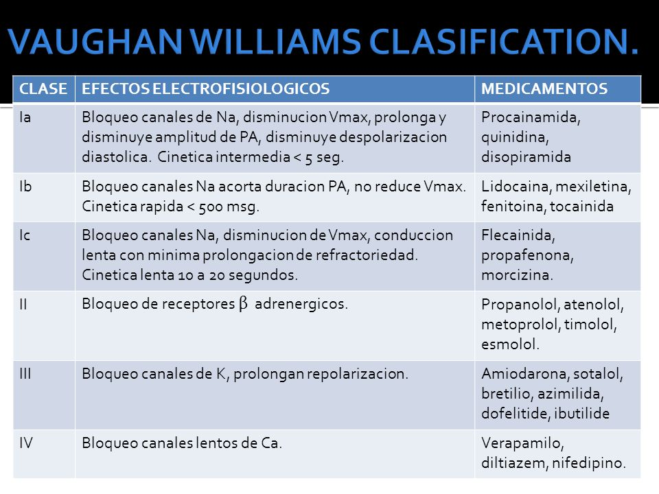 VAUGHAN WILLIAMS CLASIFICATION.
